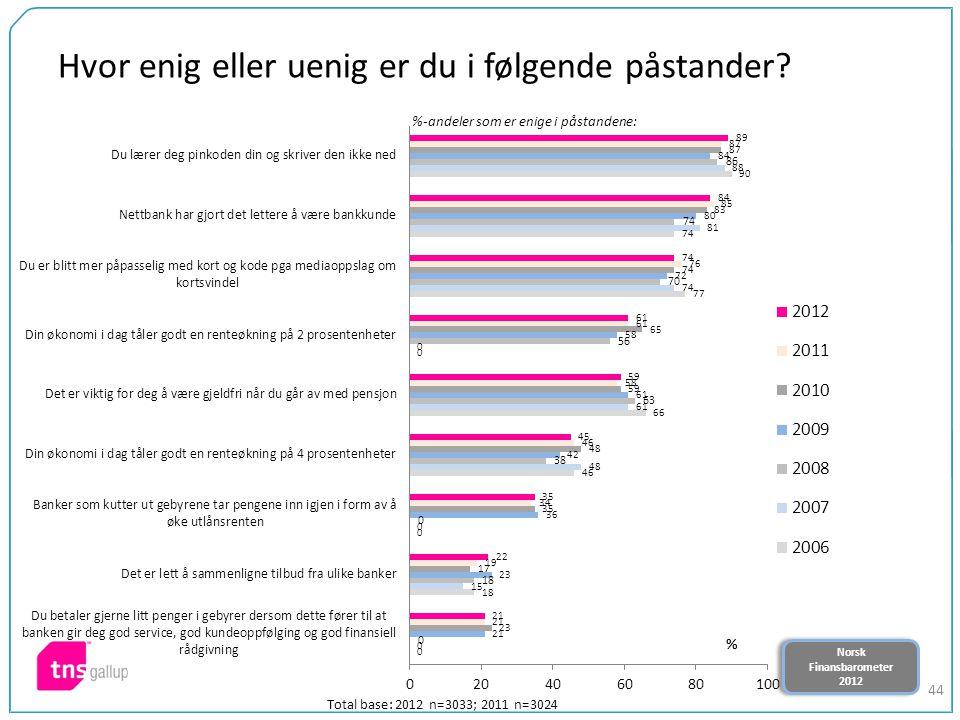 Norsk Finansbarometer 2012 Norsk Finansbarometer 2012 44 Hvor enig eller uenig er du i følgende påstander? %-andeler som er enige i påstandene: Total