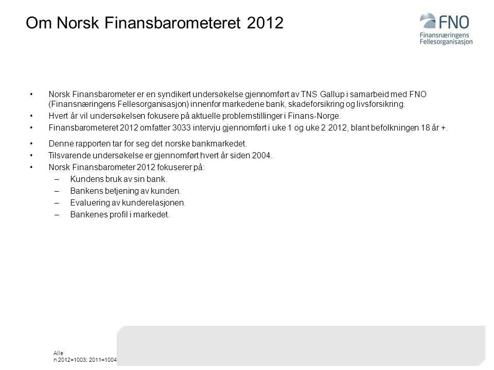 Alle n 2012=1003; 2011=1004 Om Norsk Finansbarometeret 2012 Norsk Finansbarometer er en syndikert undersøkelse gjennomført av TNS Gallup i samarbeid med FNO (Finansnæringens Fellesorganisasjon) innenfor markedene bank, skadeforsikring og livsforsikring.
