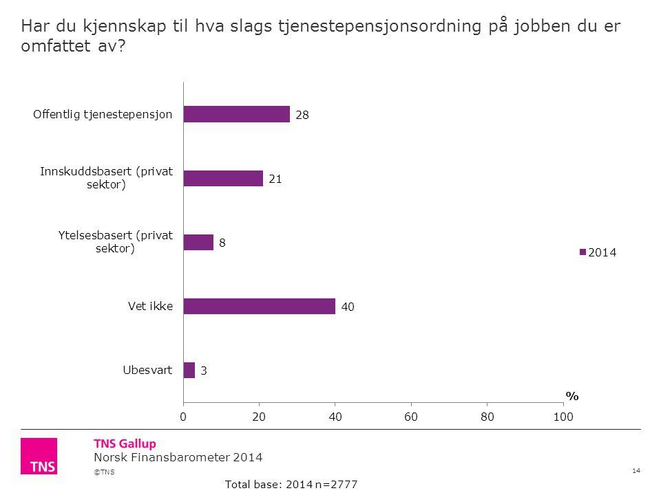 ©TNS Norsk Finansbarometer 2014 Har du kjennskap til hva slags tjenestepensjonsordning på jobben du er omfattet av.