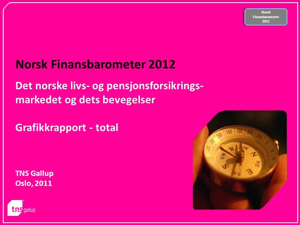 Norsk Finansbarometer 2012 Norsk Finansbarometer 2012 Norsk Finansbarometer 2012 TNS Gallup Oslo, 2011 Det norske livs- og pensjonsforsikrings- markedet og dets bevegelser Grafikkrapport - total