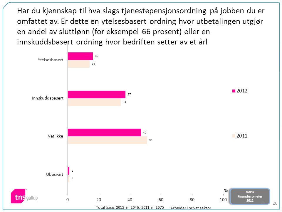 Norsk Finansbarometer 2012 Norsk Finansbarometer 2012 26 Har du kjennskap til hva slags tjenestepensjonsordning på jobben du er omfattet av.