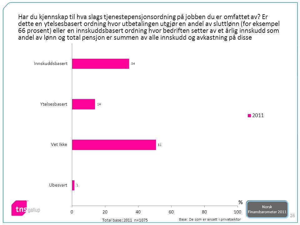 26 Total base: 2011 n=1075 Base: De som er ansatt i privatsektor Har du kjennskap til hva slags tjenestepensjonsordning på jobben du er omfattet av.