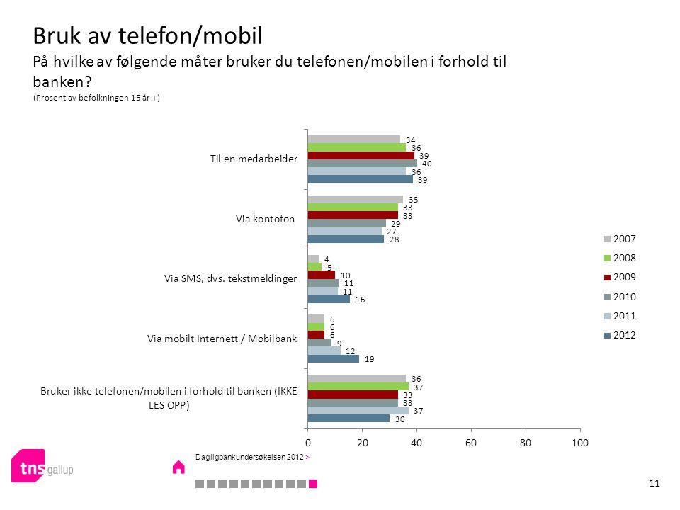 Bruk av telefon/mobil På hvilke av følgende måter bruker du telefonen/mobilen i forhold til banken? (Prosent av befolkningen 15 år +) 11 Dagligbankund