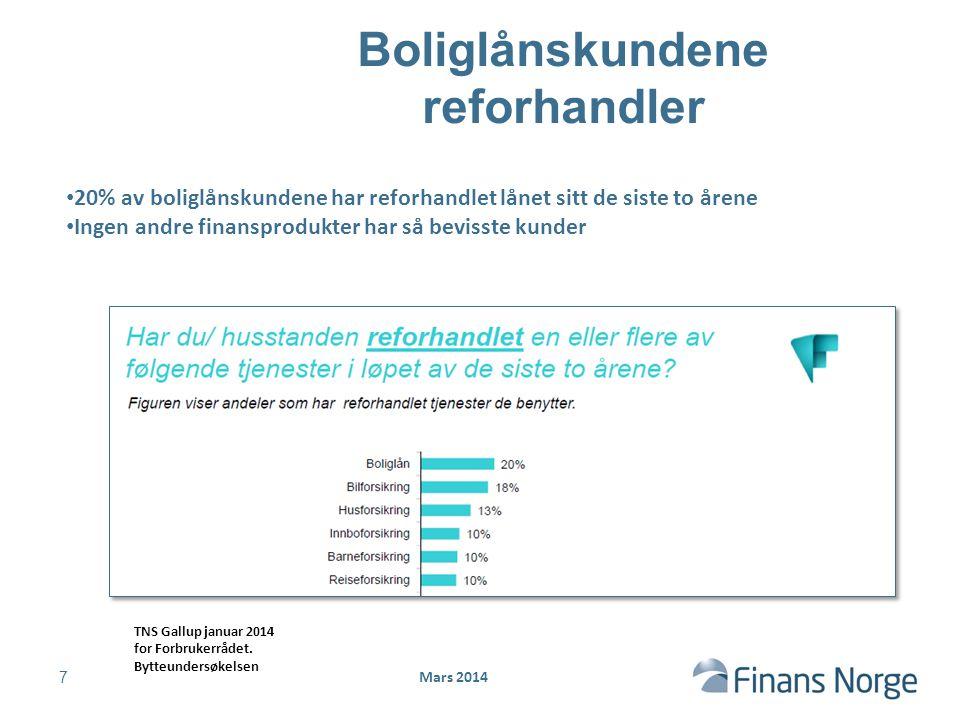 Mars 2014 Boliglånskundene reforhandler 7 20% av boliglånskundene har reforhandlet lånet sitt de siste to årene Ingen andre finansprodukter har så bevisste kunder TNS Gallup januar 2014 for Forbrukerrådet.