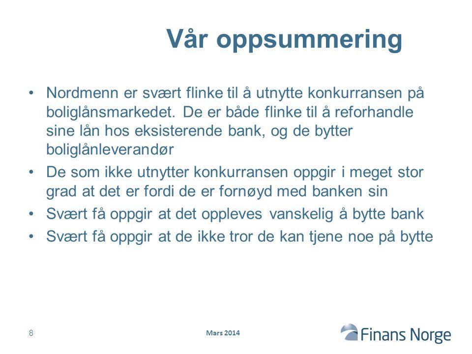 Mars 2014 Nordmenn er svært flinke til å utnytte konkurransen på boliglånsmarkedet.