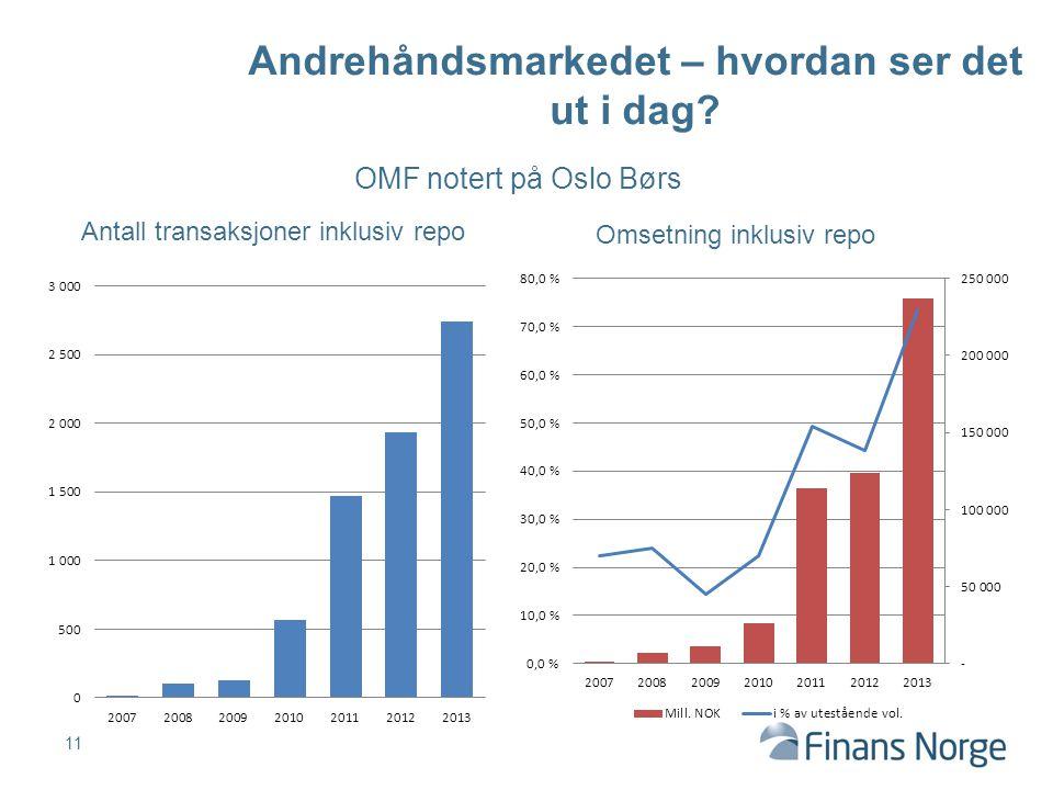 Antall transaksjoner inklusiv repo 11 Andrehåndsmarkedet – hvordan ser det ut i dag? Omsetning inklusiv repo OMF notert på Oslo Børs