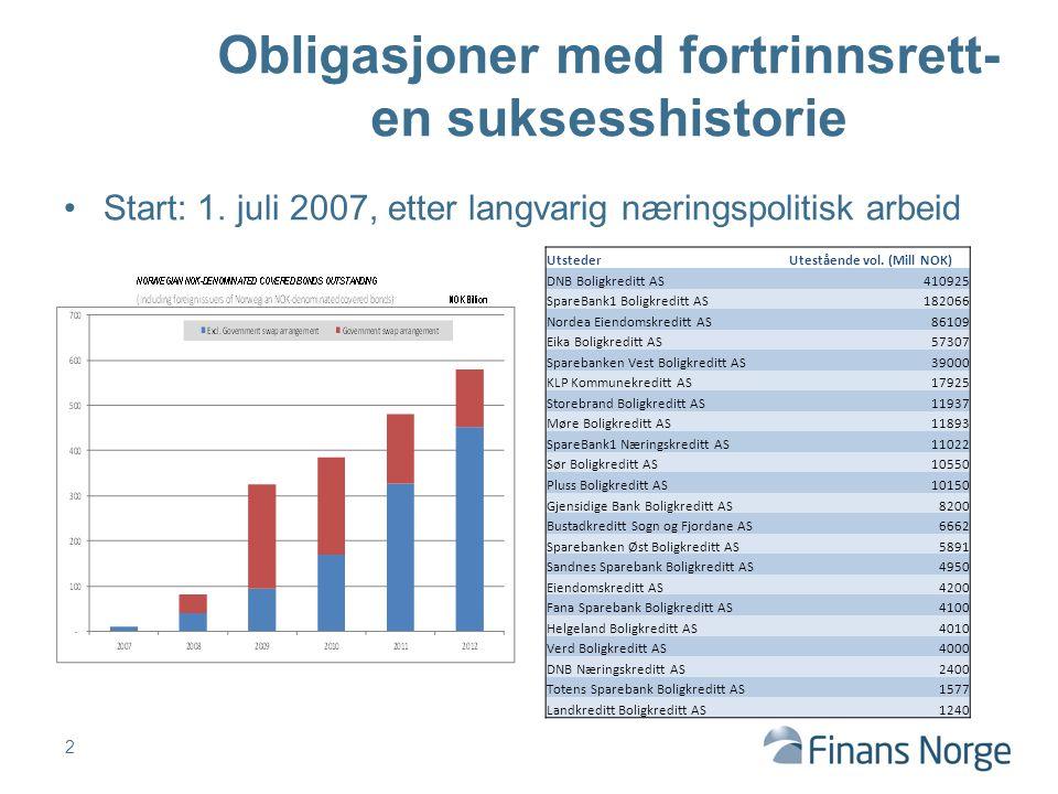 Start: 1. juli 2007, etter langvarig næringspolitisk arbeid 2 Obligasjoner med fortrinnsrett- en suksesshistorie UtstederUtestående vol. (Mill NOK) DN