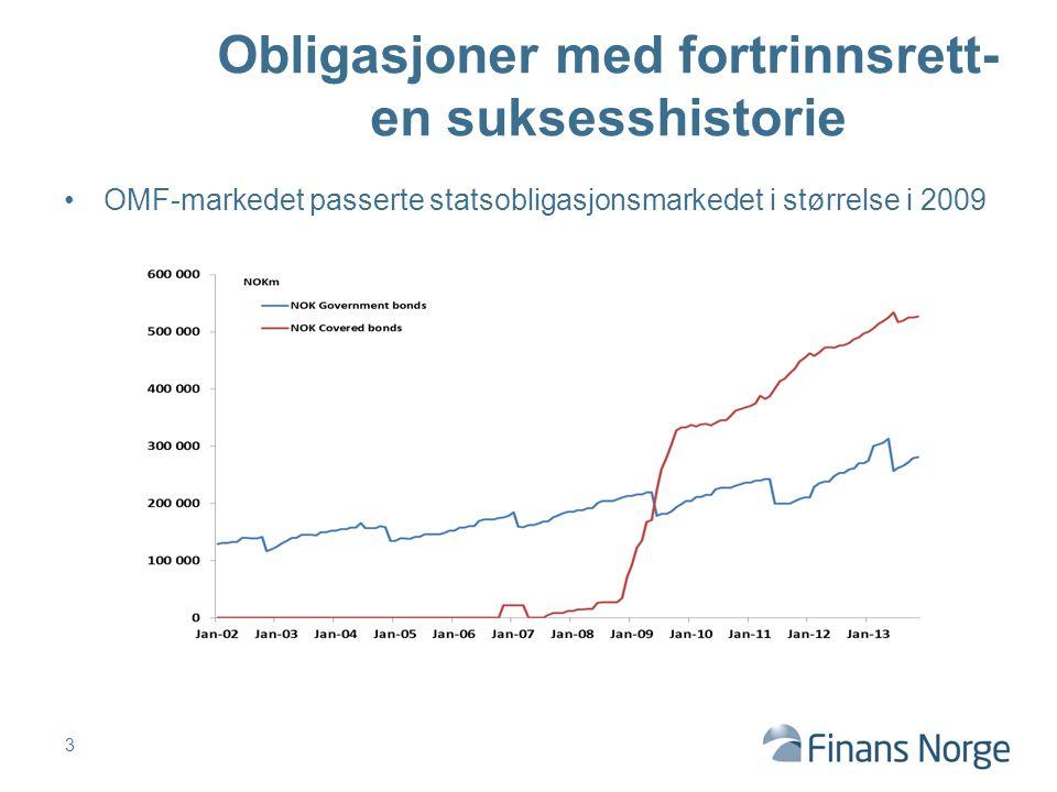 OMF-markedet passerte statsobligasjonsmarkedet i størrelse i 2009 3 Obligasjoner med fortrinnsrett- en suksesshistorie