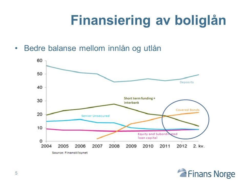 Bedre balanse mellom innlån og utlån 5 Finansiering av boliglån
