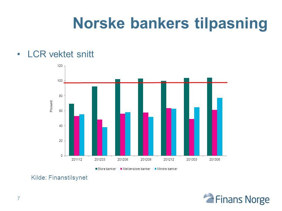 LCR vektet snitt 7 Norske bankers tilpasning Kilde: Finanstilsynet