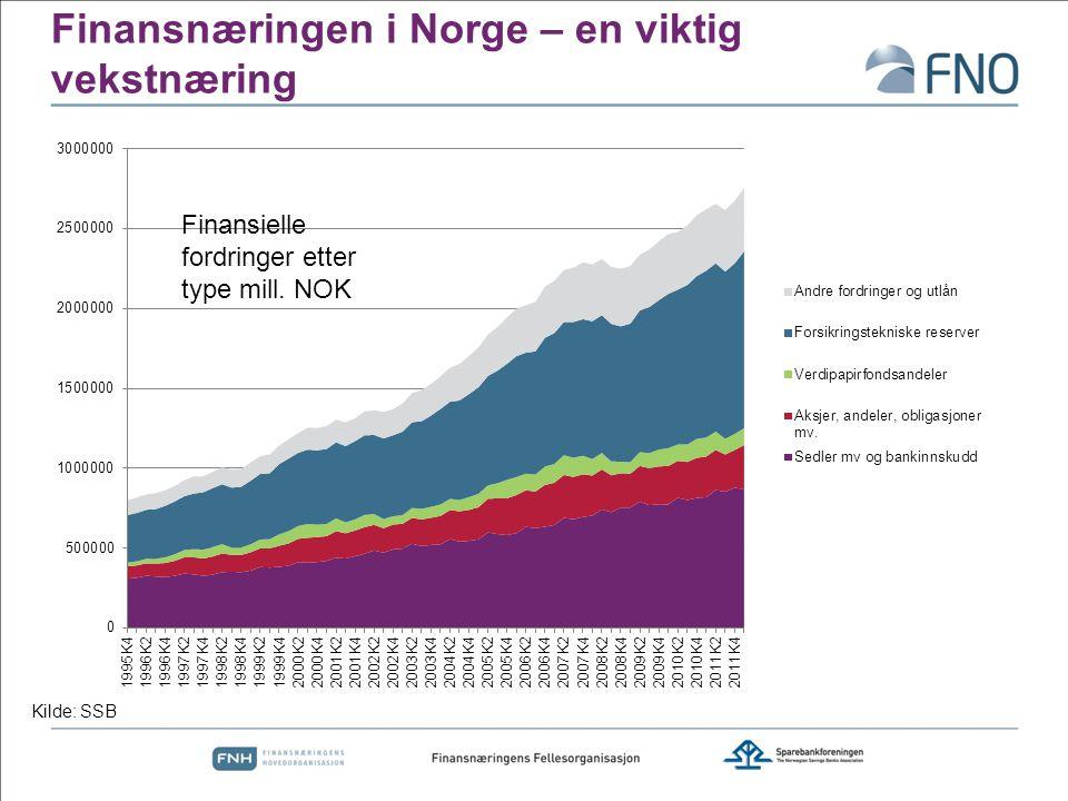 ECB 2012: Social cost retail payments, snitt i 13 EU-land: 0,96 % av BNP Snitt SE, DK, FI: 0.80 %, anslag hele EU: 1.11 % Tallene inkluderer ikke husholdningens kostnader Norges Bank Staff Memo 2009: Social cost retail payments in Norway: 0.49 % av BNP Tallene inkluderer kostnader for husholdningene Mest kostnadseffektive i Europa Men lønnsomheten?