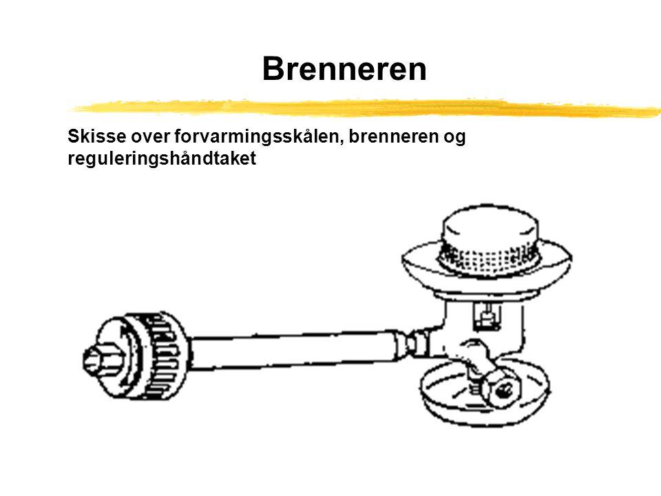 Forvarming Pumpe skaper trykk Rødsprit brenner og varmer opp parafinen i rørene Gassen fra dysa varmer opp rørene