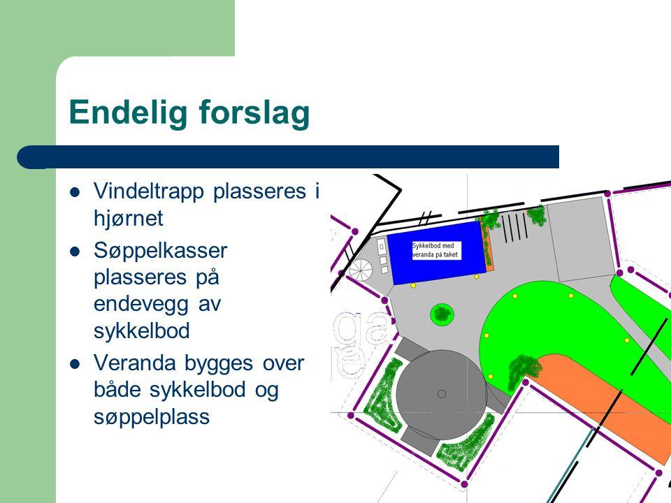Endelig forslag Vindeltrapp plasseres i hjørnet Søppelkasser plasseres på endevegg av sykkelbod Veranda bygges over både sykkelbod og søppelplass