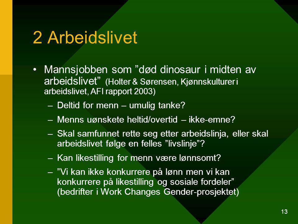 13 2 Arbeidslivet Mannsjobben som død dinosaur i midten av arbeidslivet (Holter & Sørensen, Kjønnskulturer i arbeidslivet, AFI rapport 2003) –Deltid for menn – umulig tanke.