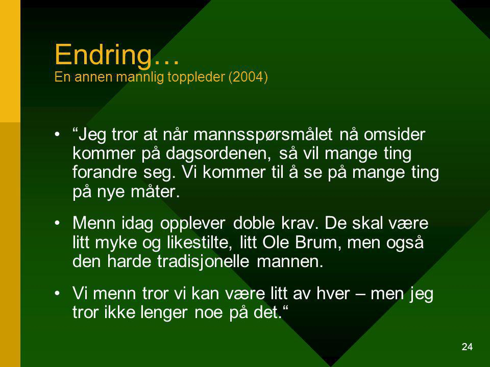24 Endring… En annen mannlig toppleder (2004) Jeg tror at når mannsspørsmålet nå omsider kommer på dagsordenen, så vil mange ting forandre seg.