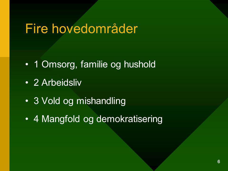 6 Fire hovedområder 1 Omsorg, familie og hushold 2 Arbeidsliv 3 Vold og mishandling 4 Mangfold og demokratisering