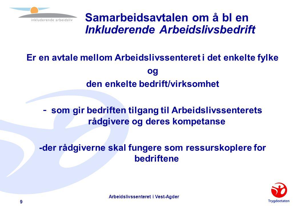 Arbeidslivssenteret i Vest-Agder 8 Intensjonsavtalen Undertegnet av regjeringen Stoltenberg 3. Oktober 2001 og partene i arbeidslivet Er altså en part