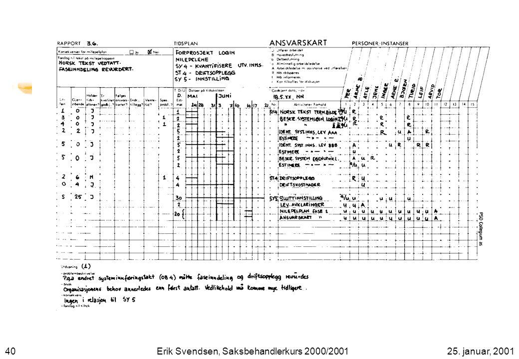 4025. januar, 2001Erik Svendsen, Saksbehandlerkurs 2000/2001