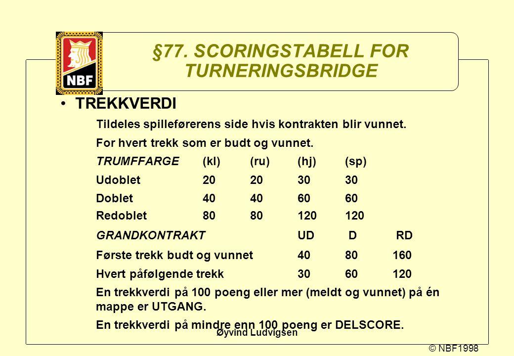 © NBF1998 Øyvind Ludvigsen §77. SCORINGSTABELL FOR TURNERINGSBRIDGE TREKKVERDI Tildeles spilleførerens side hvis kontrakten blir vunnet. For hvert tre