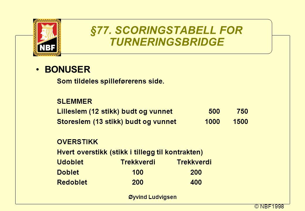 © NBF1998 Øyvind Ludvigsen §77. SCORINGSTABELL FOR TURNERINGSBRIDGE BONUSER Som tildeles spilleførerens side. SLEMMER Lilleslem (12 stikk) budt og vun