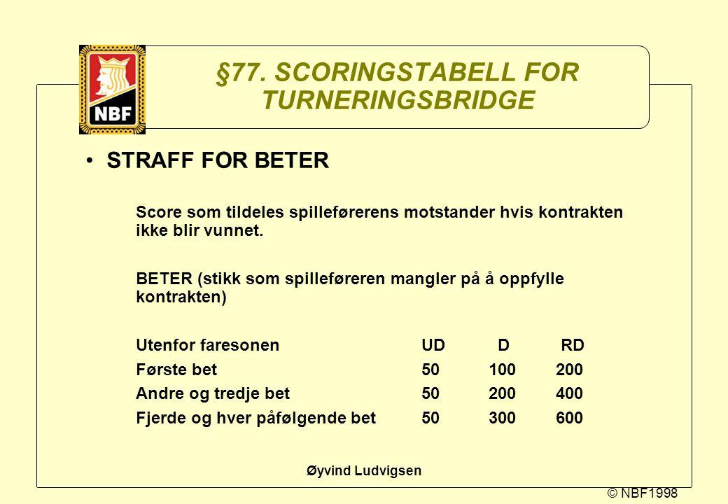 © NBF1998 Øyvind Ludvigsen §77. SCORINGSTABELL FOR TURNERINGSBRIDGE STRAFF FOR BETER Score som tildeles spilleførerens motstander hvis kontrakten ikke