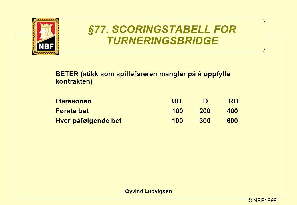 © NBF1998 Øyvind Ludvigsen §77. SCORINGSTABELL FOR TURNERINGSBRIDGE BETER (stikk som spilleføreren mangler på å oppfylle kontrakten) I faresonenUD D R
