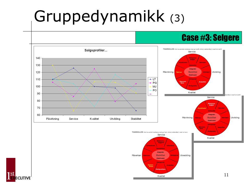 11 Gruppedynamikk (3) Case #3: Selgere