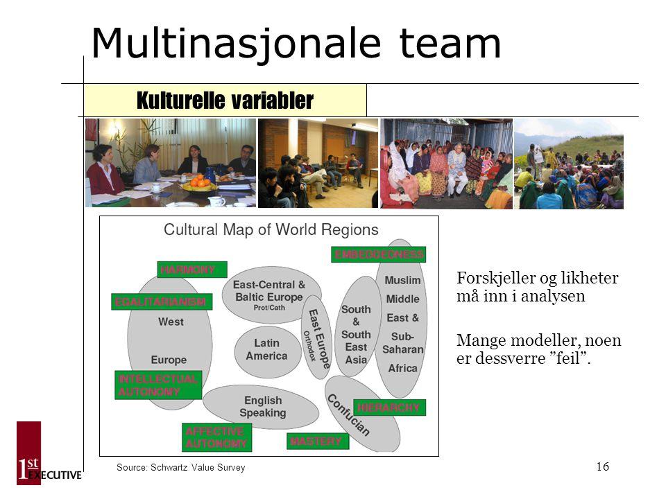 16 Multinasjonale team Kulturelle variabler Forskjeller og likheter må inn i analysen Mange modeller, noen er dessverre feil .