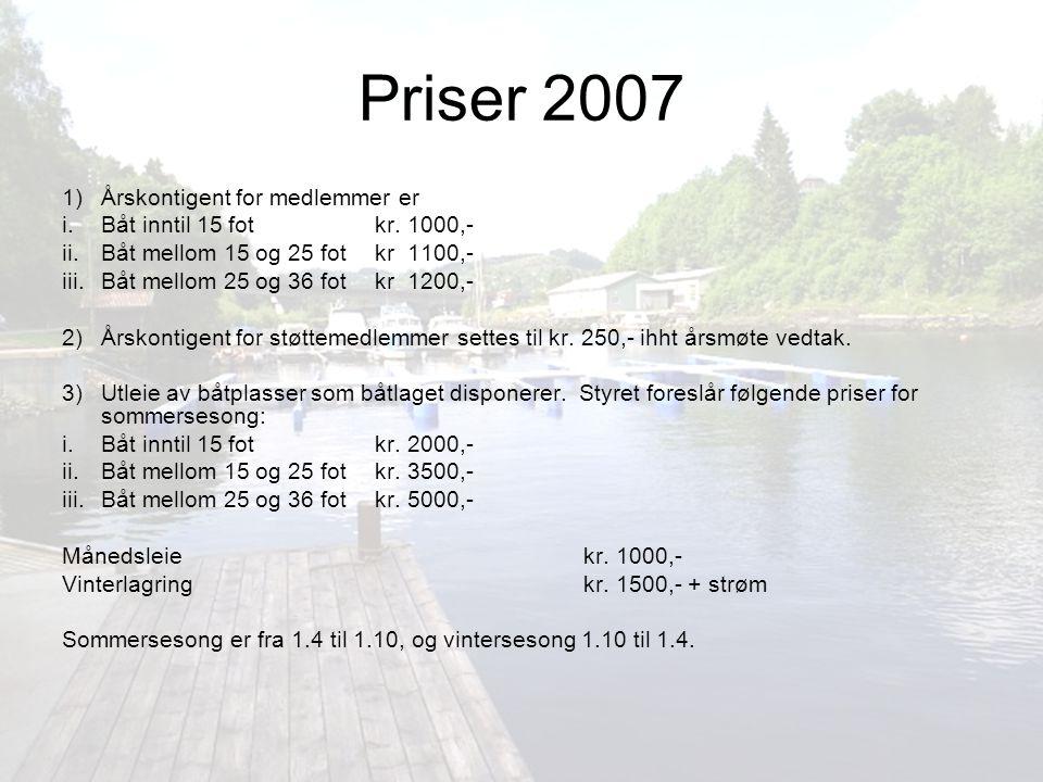 Endring av vedtekter Tilbakemeldinger fra forrige årsmøte Innspill til styret 2006 –Arv –Utleie –Andelsbevis Styret har arbeidet med å oppdatere vedtektene til dagens situasjon