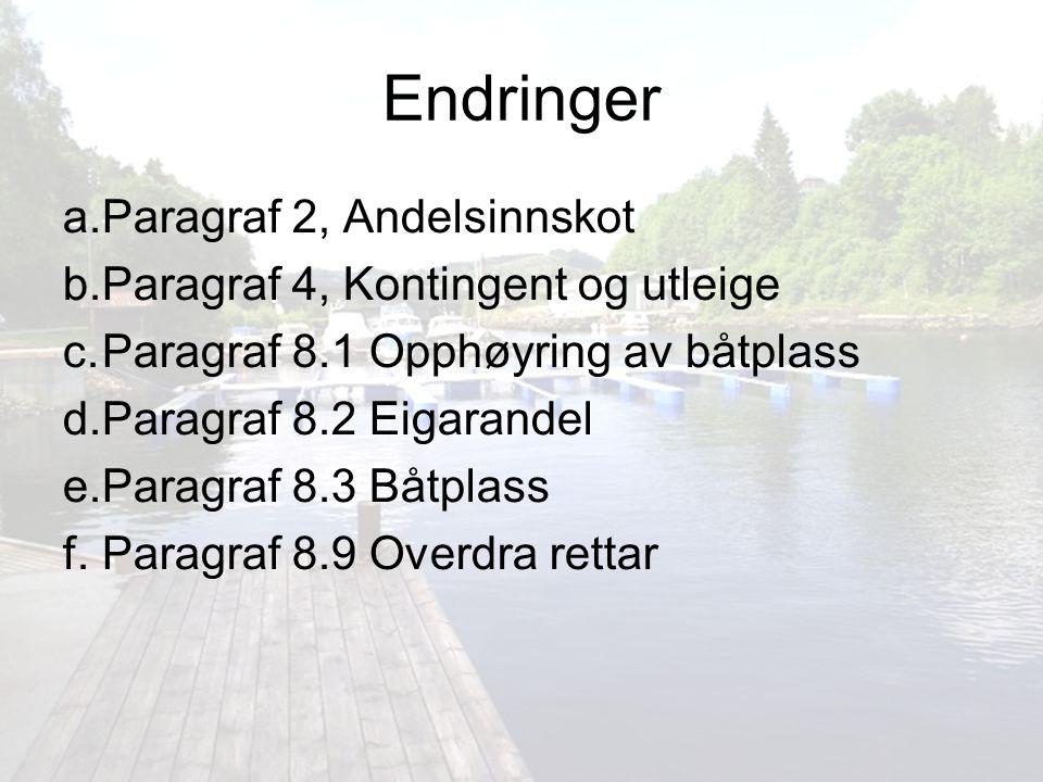 Endringer a.Paragraf 2, Andelsinnskot b.Paragraf 4, Kontingent og utleige c.Paragraf 8.1 Opphøyring av båtplass d.Paragraf 8.2 Eigarandel e.Paragraf 8