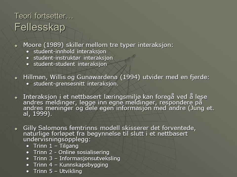 Teori fortsetter… Fellesskap  Moore (1989) skiller mellom tre typer interaksjon: student-innhold interaksjonstudent-innhold interaksjon student-instr
