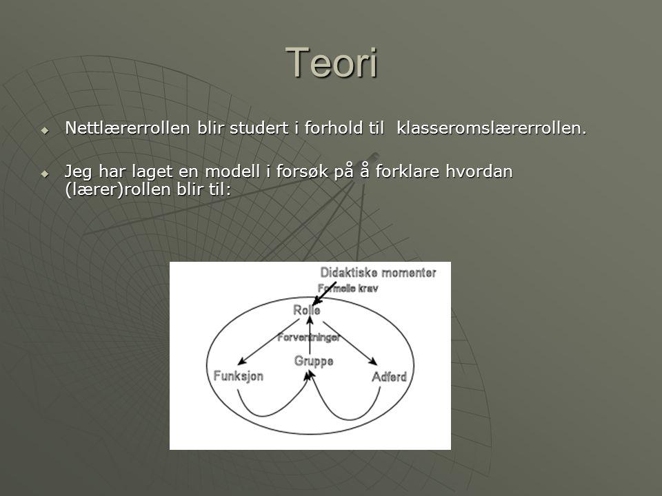 Teori  Nettlærerrollen blir studert i forhold til klasseromslærerrollen.  Jeg har laget en modell i forsøk på å forklare hvordan (lærer)rollen blir