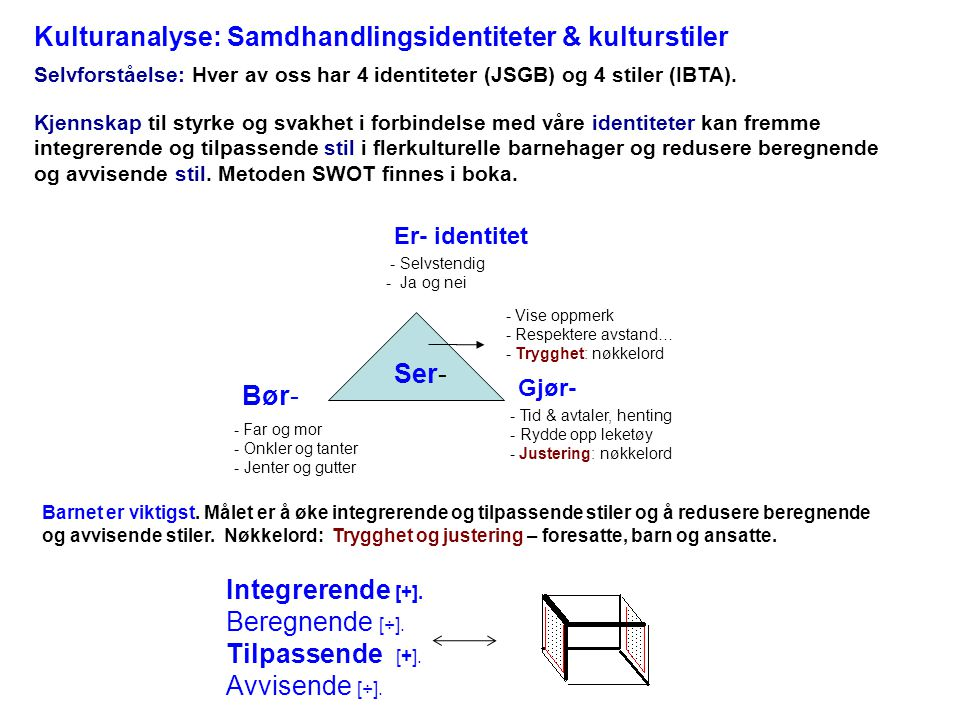 Kulturanalyse: Samdhandlingsidentiteter & kulturstiler Er- identitet Gjør- Bør- Ser- Selvforståelse: Hver av oss har 4 identiteter (JSGB) og 4 stiler