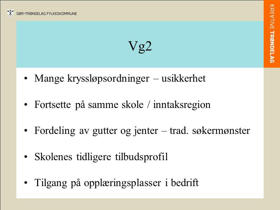 Vg2 Mange kryssløpsordninger – usikkerhet Fortsette på samme skole / inntaksregion Fordeling av gutter og jenter – trad.