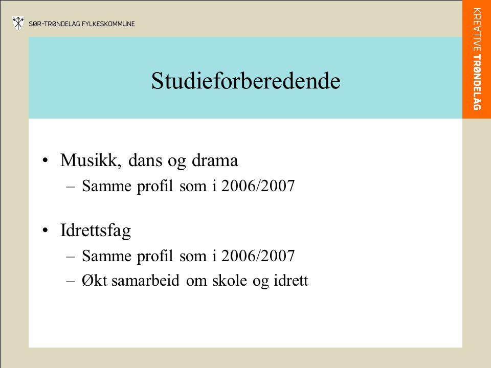 Studieforberedende Musikk, dans og drama –Samme profil som i 2006/2007 Idrettsfag –Samme profil som i 2006/2007 –Økt samarbeid om skole og idrett