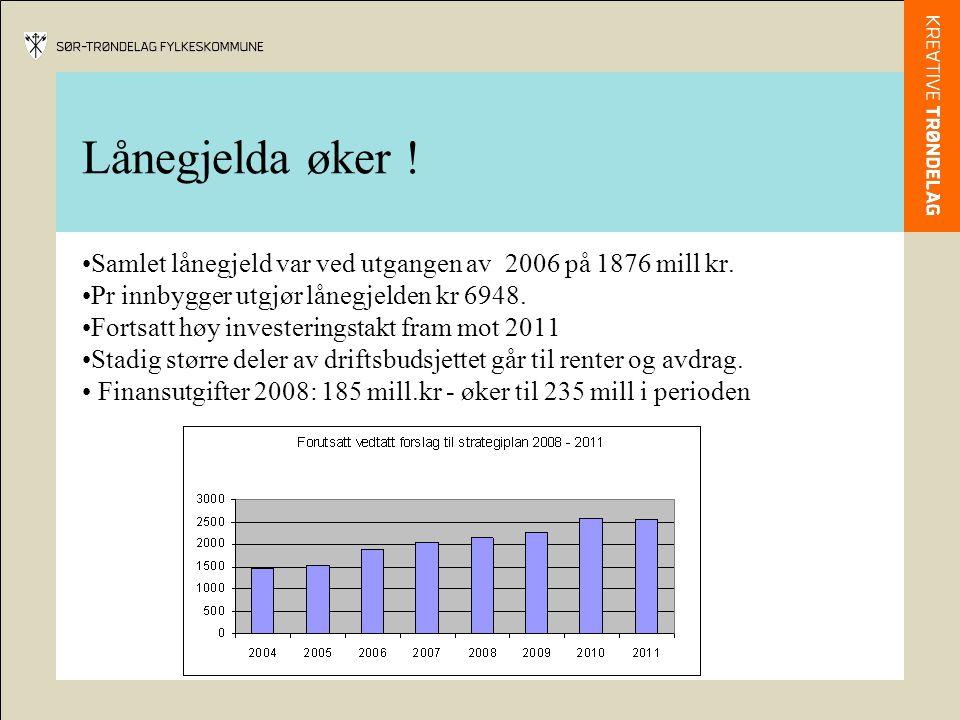 Lånegjelda øker ! Samlet lånegjeld var ved utgangen av 2006 på 1876 mill kr. Pr innbygger utgjør lånegjelden kr 6948. Fortsatt høy investeringstakt fr