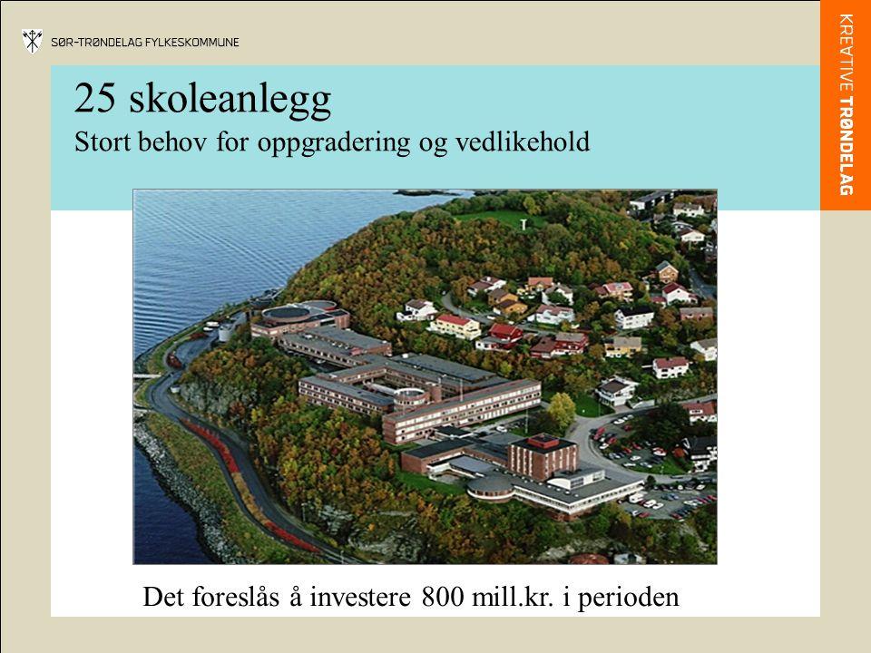 25 skoleanlegg Stort behov for oppgradering og vedlikehold Det foreslås å investere 800 mill.kr. i perioden