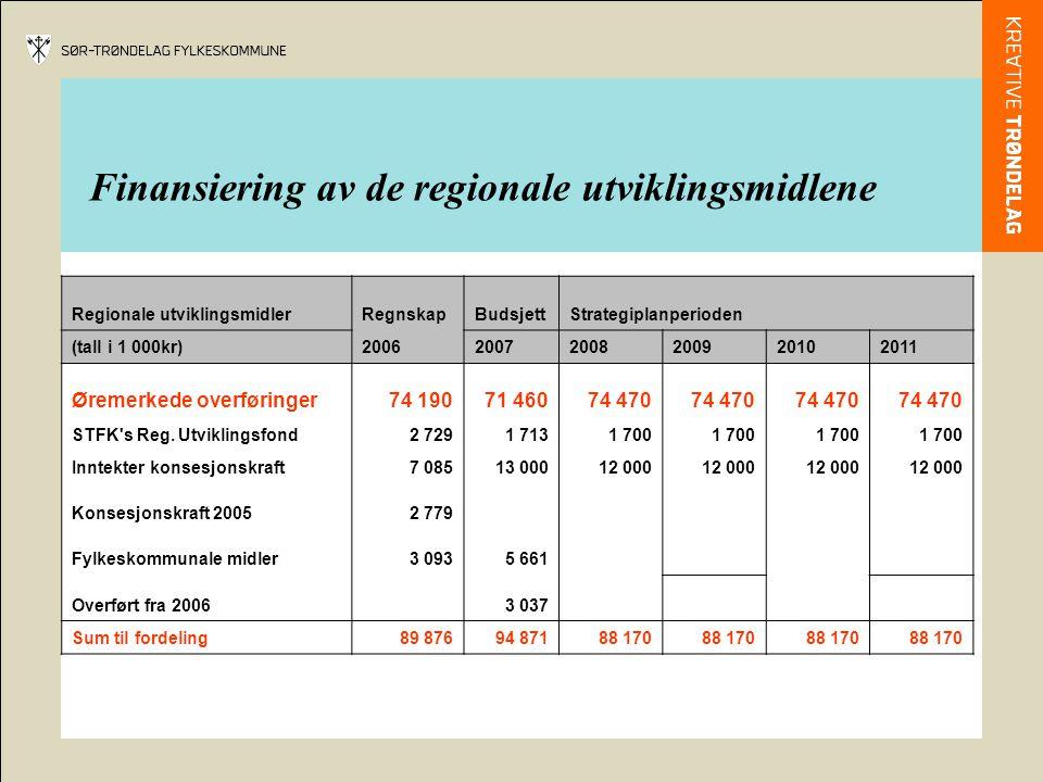 Finansiering av de regionale utviklingsmidlene Regionale utviklingsmidlerRegnskapBudsjettStrategiplanperioden (tall i 1 000kr)200620072008200920102011