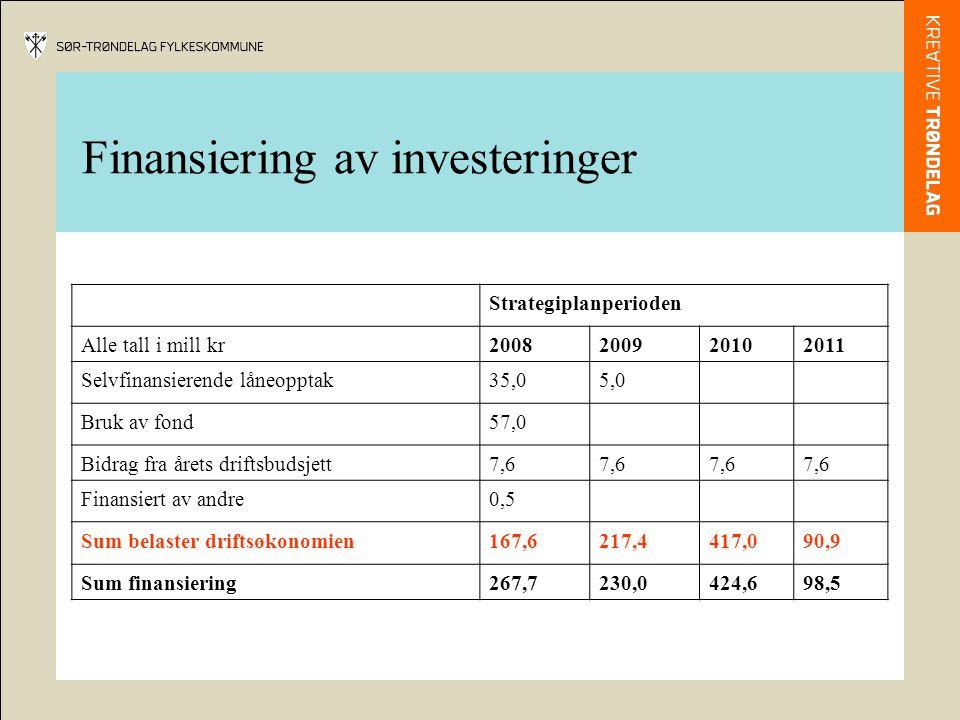 Finansiering av investeringer Strategiplanperioden Alle tall i mill kr2008200920102011 Selvfinansierende låneopptak35,05,0 Bruk av fond57,0 Bidrag fra