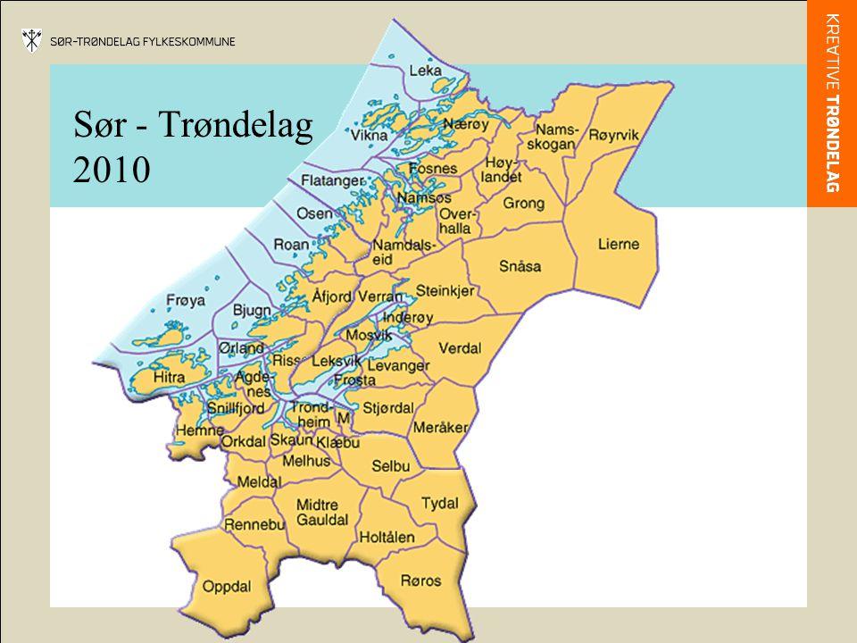 Sør - Trøndelag fylkeskommune 2010 25 kommuner 270 000 innbyggere Fylkeskommunen har tre funksjoner: tjenesteprodusent myndighetsutøver regional utvik
