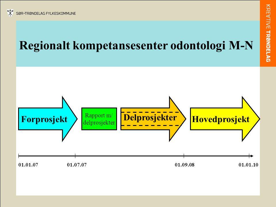 Regionalt kompetansesenter odontologi M-N Forprosjekt Rapport m/ delprosjekter Delprosjekter Hovedprosjekt 01.01.07 01.07.07 01.09.08 01.01.10