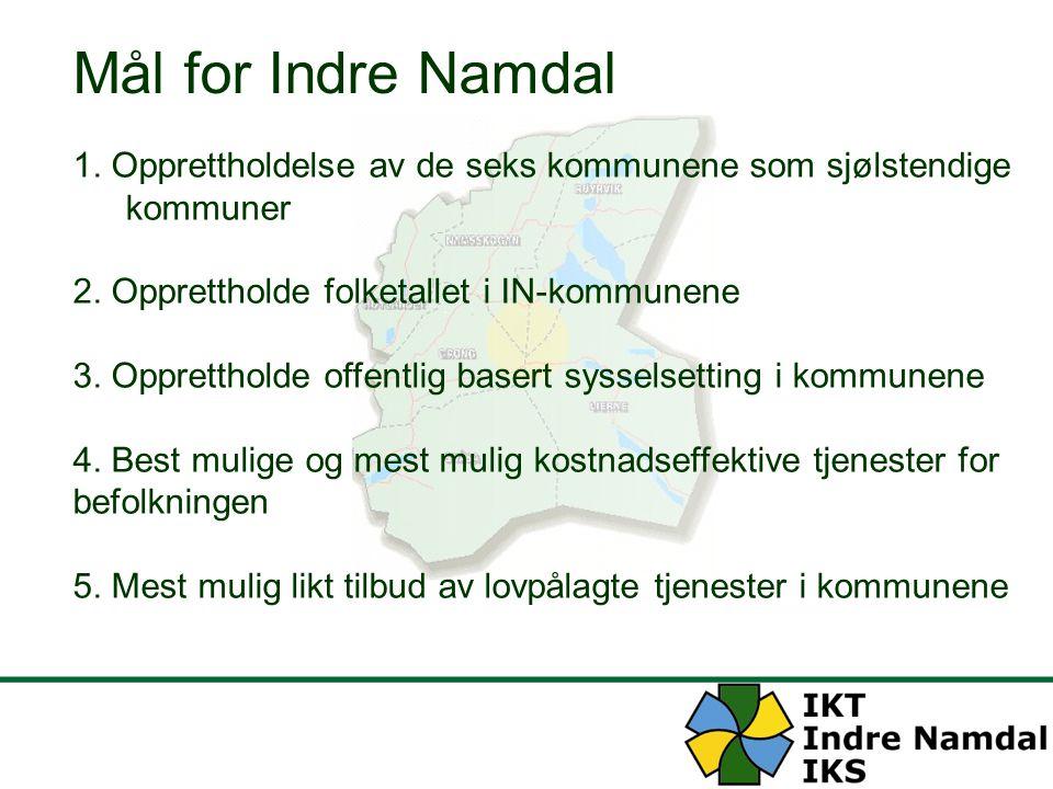 Mål for Indre Namdal 1. Opprettholdelse av de seks kommunene som sjølstendige kommuner 2. Opprettholde folketallet i IN-kommunene 3. Opprettholde offe
