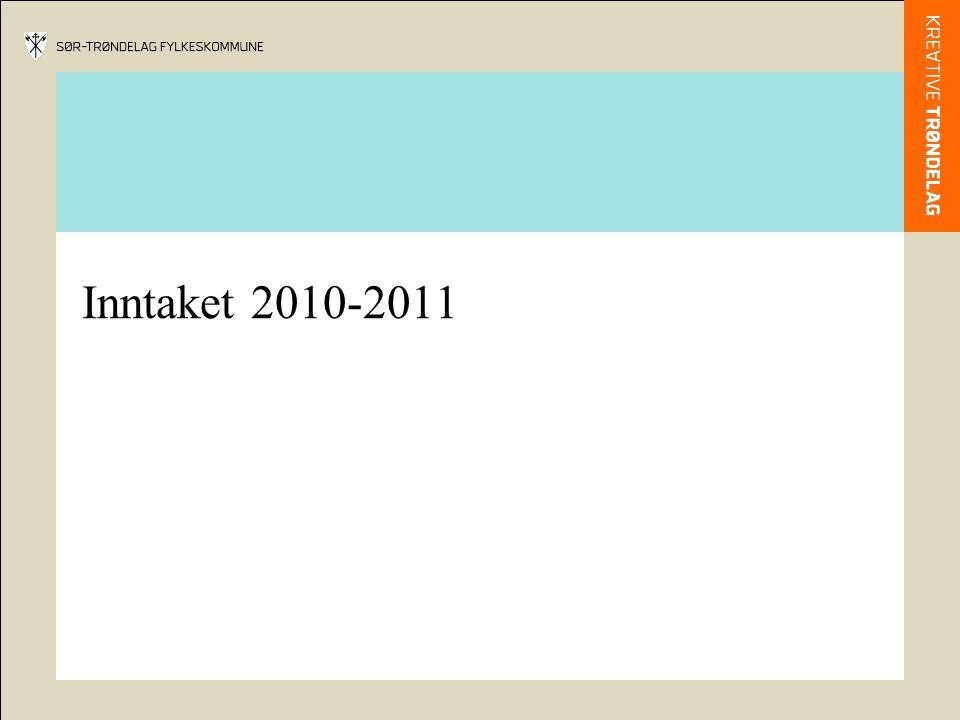 Inntaket 2010-2011