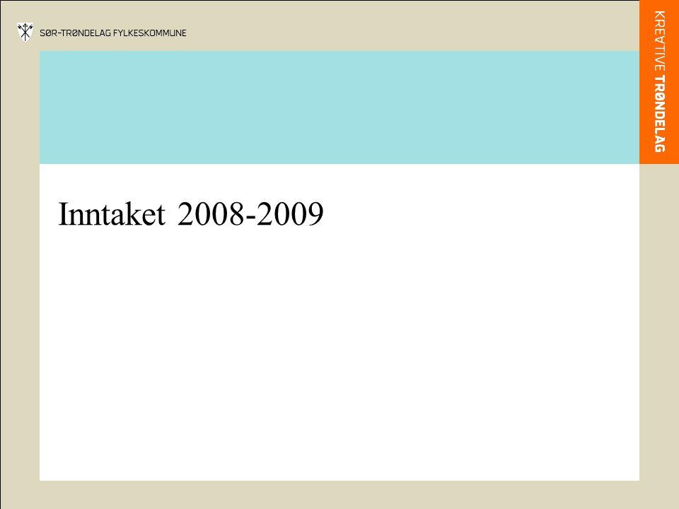 Inntaket 2008-2009