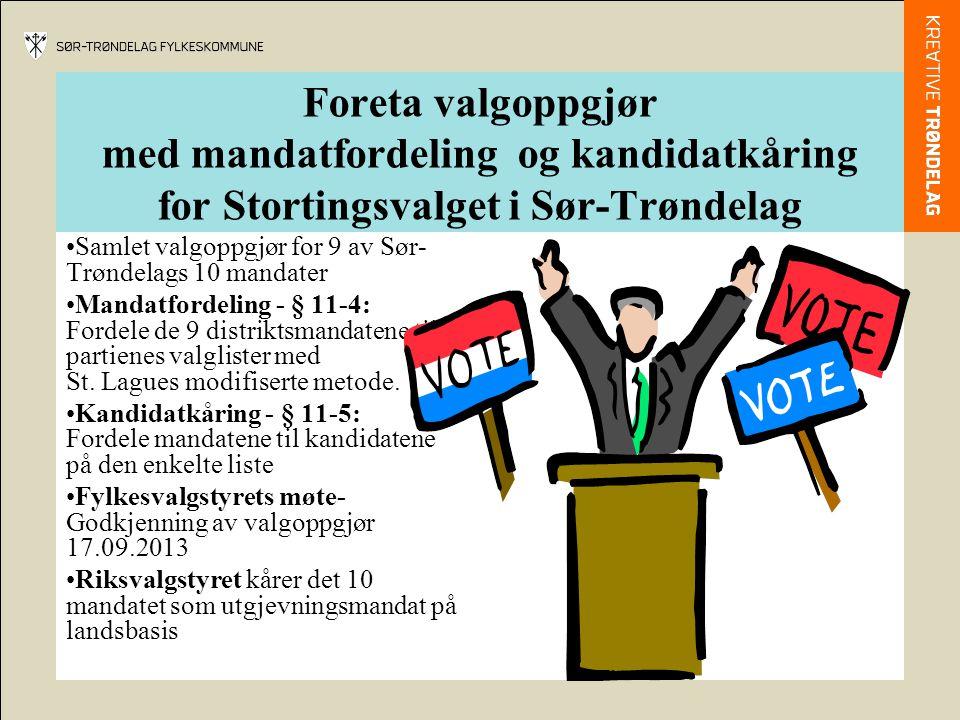 Foreta valgoppgjør med mandatfordeling og kandidatkåring for Stortingsvalget i Sør-Trøndelag Samlet valgoppgjør for 9 av Sør- Trøndelags 10 mandater M