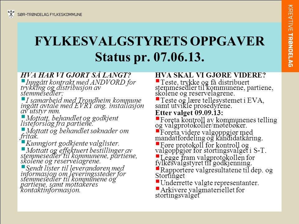 FYLKESVALGSTYRETS OPPGAVER Status pr. 07.06.13. HVA HAR VI GJORT SÅ LANGT?  Inngått kontrakt med ANDVORD for trykking og distribusjon av stemmesedler