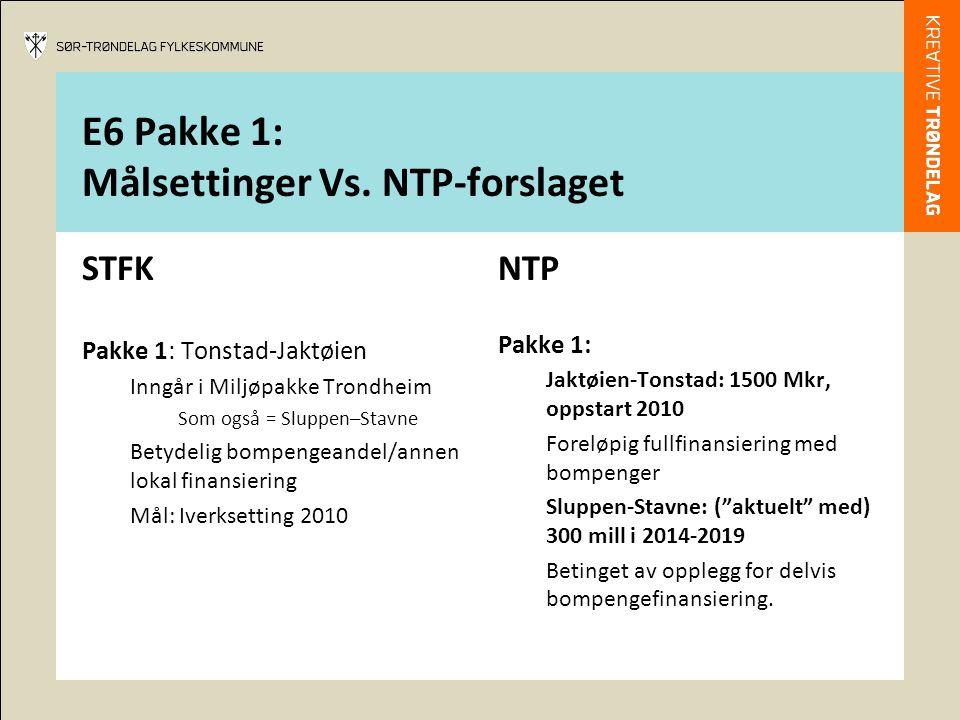 E6 Pakke 1: Målsettinger Vs. NTP-forslaget STFK Pakke 1: Tonstad-Jaktøien Inngår i Miljøpakke Trondheim Som også = Sluppen–Stavne Betydelig bompengean