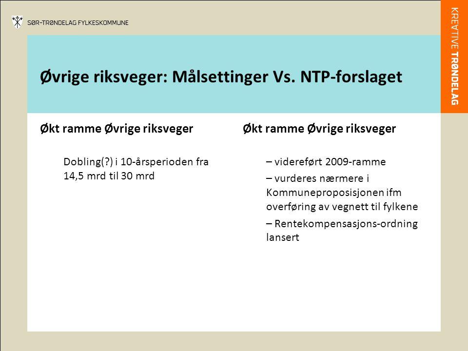 Øvrige riksveger: Målsettinger Vs. NTP-forslaget Økt ramme Øvrige riksveger Dobling(?) i 10-årsperioden fra 14,5 mrd til 30 mrd Økt ramme Øvrige riksv