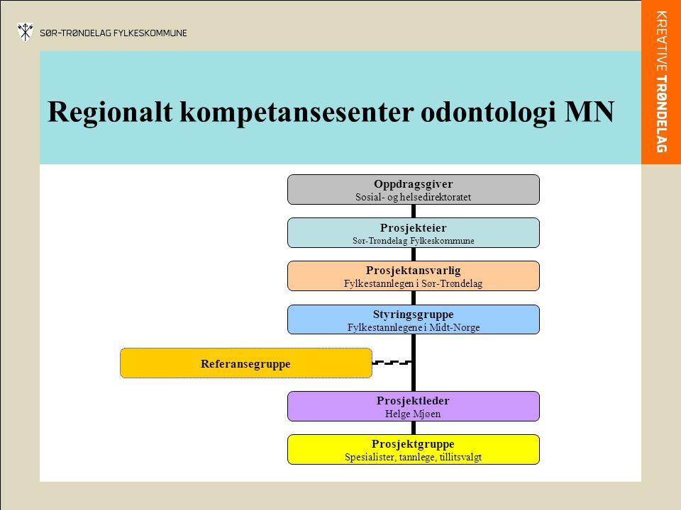 Regionalt kompetansesenter odontologi MN Forprosjektets beslutningspunkter: 17.01.07Mandat, rammebetingelser og oppstart 15.03.07Prosjektplan og informasjonsplan/ - strategi 01.04.07Utformet intensjonsavtale m/ SH-direktoratet 01.05.07Politisk beslutning STFK 01.07.07Prosjektrapport med forslag til delprosjekter Avlutning forprosjekt.
