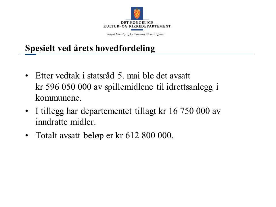 Royal Ministry of Culture and Church Affairs Fylkesvis fordeling 2006 Ordinære anleggNærmiljøanlegg Nærmiljøanl., forenkl.
